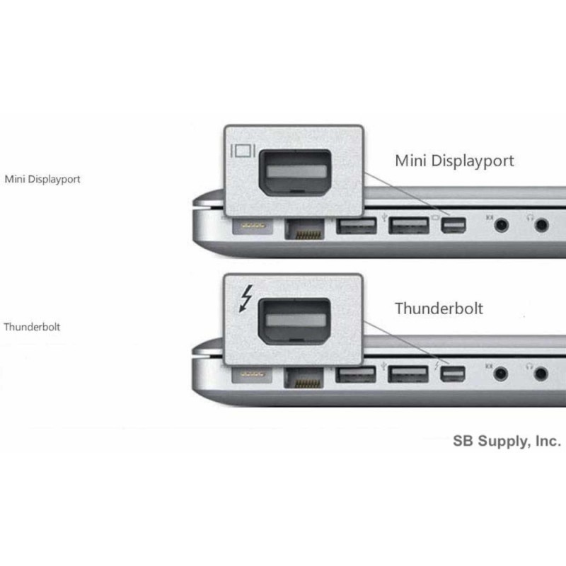Mini DisplayPort-naar-VGA-adapter (Thunderbolt)